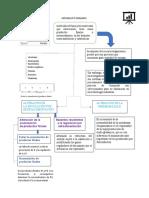 Metabolito Primario y Secundario