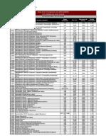 Llistat de les notes de tall d'accés a la universitat 2020