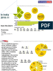 Best Companies to Work for 2010-11
