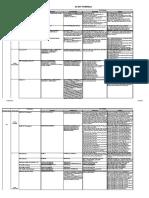 3G_KPI_FORMULA_Access_Type_KPI_Group_KPI.pdf
