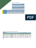 Equipment Status report_20190714