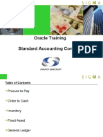 Oracle Training - Standard Accounting Concept