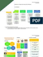 GUÍA DE APRENDIZAJE No 1.pdf