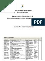 PLANIFICAÇÃO_PSICOLOGIA_CURSO PROFISSIONAL