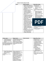 Artículos o Tesis sobre tiempo de estudio