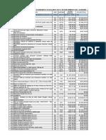 1. PRESUPUESTO GENERAL CONTRATO 448 - 2020.xlsx