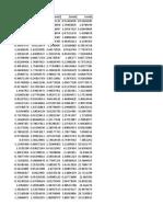 Rachas Excel