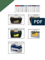 Desarrollo de Producto - Baterias - Pesados y livianos (americanos y europeos)