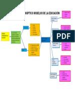 CUADRO SINÓPTICO MODELOS DE LA EDUCACIÓN.pdf