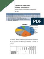 4 RIVALIDAD ENTRE EMPRESAS COMPETIDORAS.docx