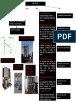 Destilacion word