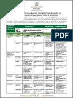 200722 - guia manejo de pacientes -minsa.pdf