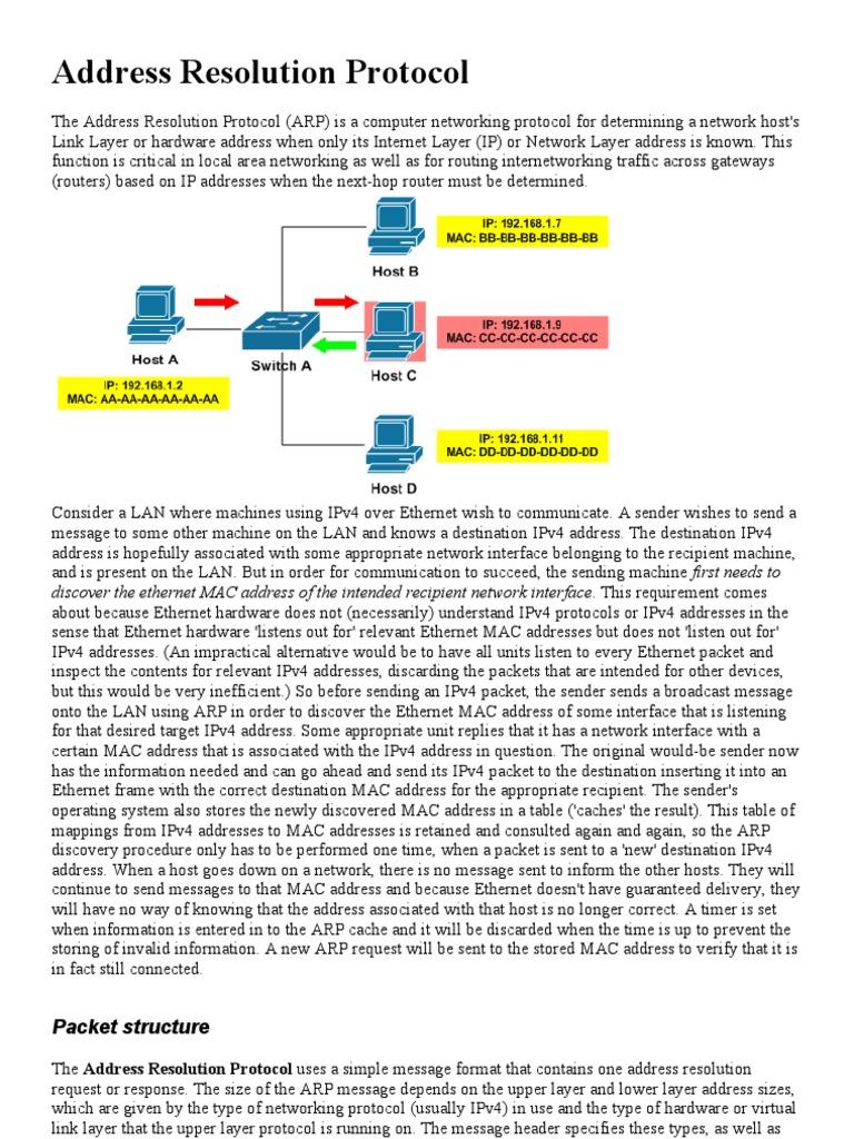 Notes Itnm | Internet Protocols | Internet Protocol Suite
