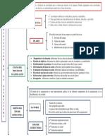 PRACTICA 4 -PLANIFICACION DE LA ESTRUCTURA.pdf