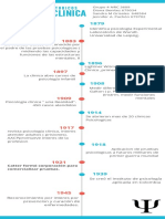 linea del tiempo psicologia clinica.pdf