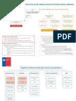 ALGORITMO DOLOR TORACICO.pdf