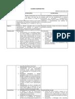 CUADRO COMPARATIVO. (CULTURA CRITICA Y SOCIAL)[6512].docx