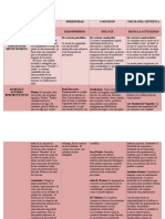 CUADRO COMPARATIVO PSICOLOGÍA COGNITIVA-PROFE-LILIANA RIOS (3)
