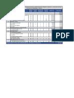 ESTRUCTURA DE COSTOS_SOCSI.pdf