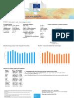 PVGIS-5_GridConnectedPV_10.473_106.351_SA_crystSi_133kWp_20_12 (opt)deg_-9 (opt)deg