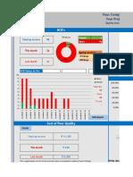 C4M Quality Management Interactive Dashboard.xlsx