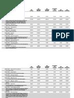 Lancaster City 2020 Police Budget