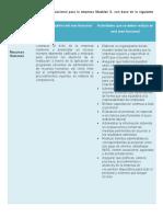 Importancia de las areas funcionales de la empresa.docx