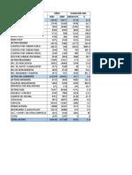 analisis horizontal luis felipe