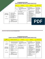 RPT BI MULTIPLE 2020 KSSR scheme of work year 1
