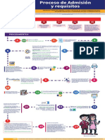 pasos-ingreso.pdf