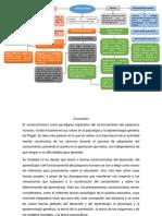 mapa constructivismopdf