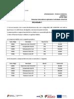 Ficha 2- Gestão Clientes