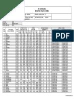 SGV_CAL_ELE_DB SCHEDULES_191003