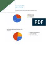 Kotor Kitties Survey Report_July2020_FINAL