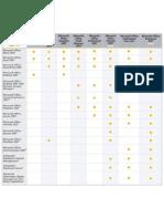 Office 2007 Comparison