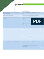 Resumen de todos los sistemas en los seres vivos.pdf