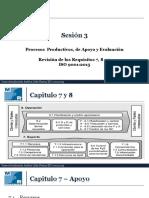 Sesión 3 Procesos Productivos, de Apoyo y Evaluación Revisión de los Requisitos 7, 8 y 9 ISO 9001_2015
