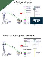 Radio Link Budget - W