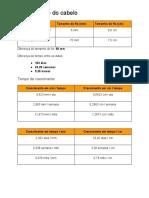 Crescimento Cabelo.pdf