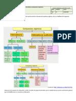 Nomenclatura orgánica .docx
