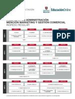 Estructura de Dictación Iae Plan Regular Mención Mkt y Gestión Comercial 2019(1)