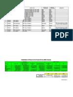 UPW_V_3G PO copy