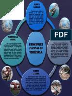 INFOGRAFIA PRINCIPALES PUERTOS DE VENEZUELA.-convertido.pdf