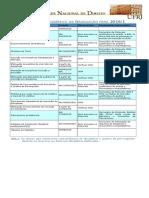 FND - Calendário Acadêmico 2016.1.pdf