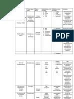 Hormonas Adenohipofisiarias y Neurohipotalámicas