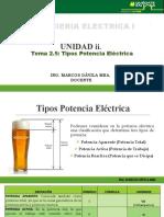 Tema 5. Tipos Potencia Eléctrica