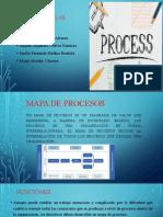 actividad 2 mapa de procesos