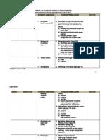 Rancangan Tahunan  matematik Tahun 1 KSSR