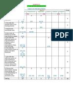 PT_SCIENCE 5_Q2.docx