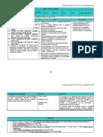 Programa analitico estadistica